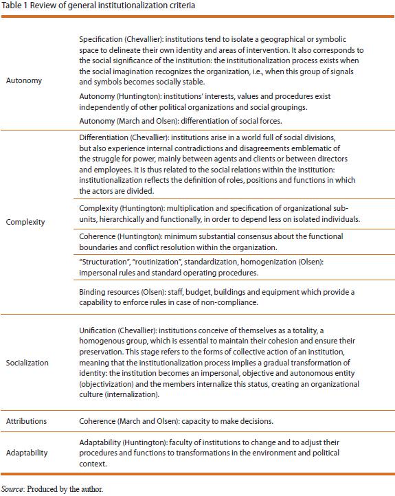 Political Socialization Definition Essay